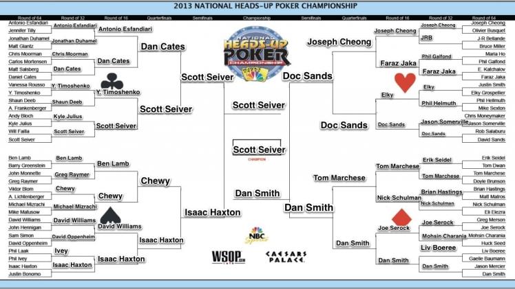 My NBC HU picks